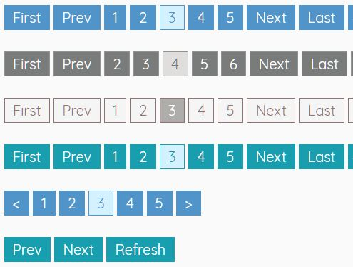 Pagination Javascript Codepen