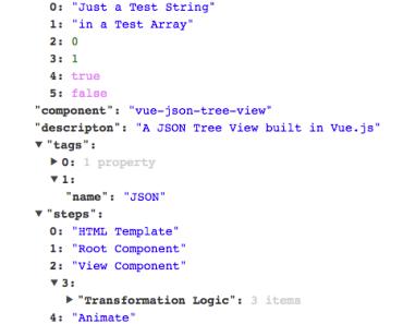 Vue js Filter For Numeral js   VueJs Component